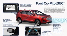 Ford će globalno nuditi Co-Pilot 360